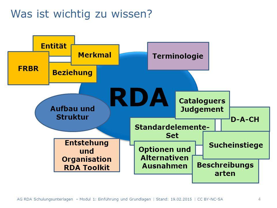 Was ist wichtig zu wissen? AG RDA Schulungsunterlagen – Modul 1: Einführung und Grundlagen | Stand: 19.02.2015 | CC BY-NC-SA 4 RDA Terminologie Aufbau