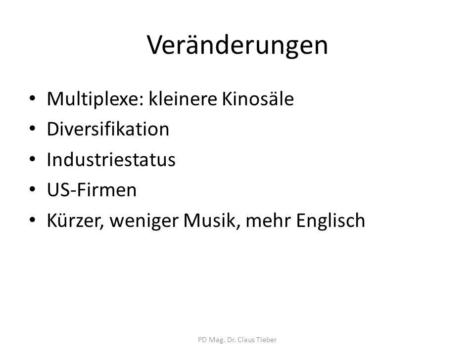 Hum Aapke Hain Kaun (1994) PD Mag. Dr. Claus Tieber