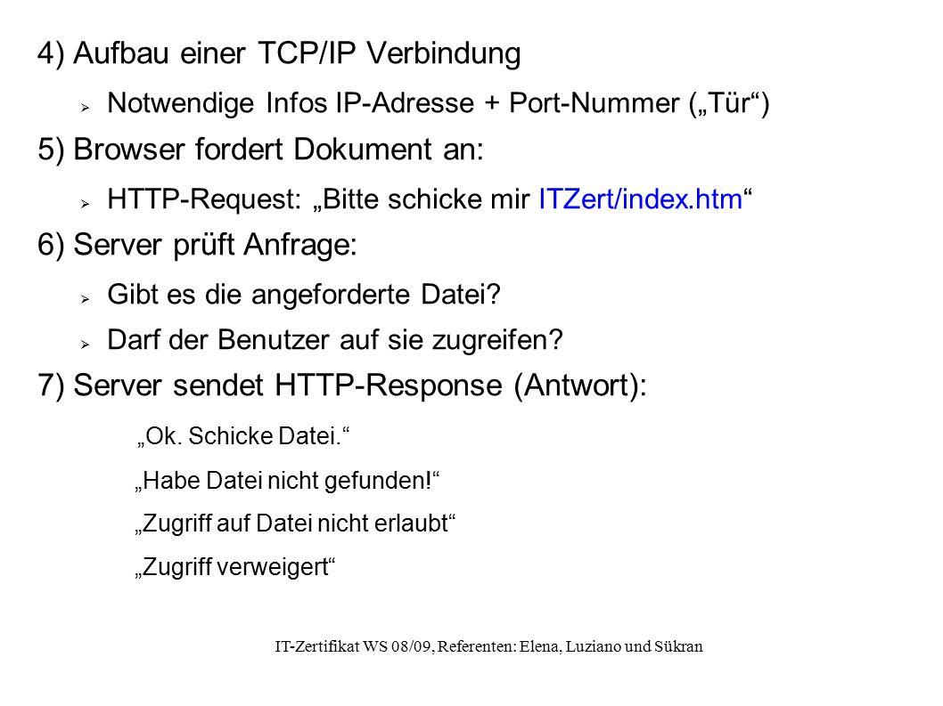 """IT-Zertifikat WS 08/09, Referenten: Elena, Luziano und Sükran 4) Aufbau einer TCP/IP Verbindung  Notwendige Infos IP-Adresse + Port-Nummer (""""Tür"""") 5)"""