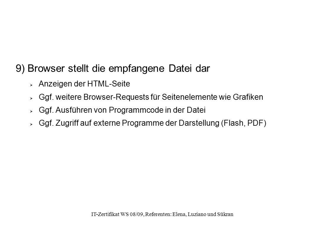 IT-Zertifikat WS 08/09, Referenten: Elena, Luziano und Sükran 9) Browser stellt die empfangene Datei dar  Anzeigen der HTML-Seite  Ggf. weitere Brow