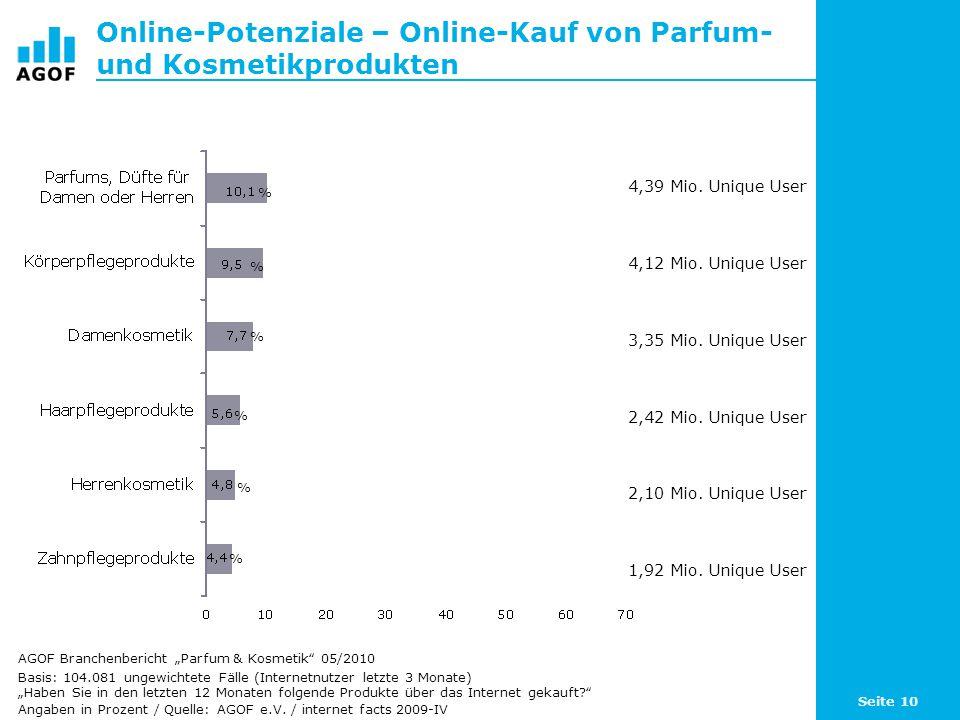 """Seite 10 Online-Potenziale – Online-Kauf von Parfum- und Kosmetikprodukten Basis: 104.081 ungewichtete Fälle (Internetnutzer letzte 3 Monate) """"Haben S"""