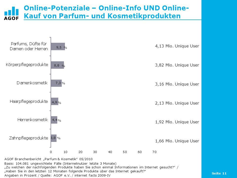 Seite 11 Online-Potenziale – Online-Info UND Online- Kauf von Parfum- und Kosmetikprodukten Basis: 104.081 ungewichtete Fälle (Internetnutzer letzte 3