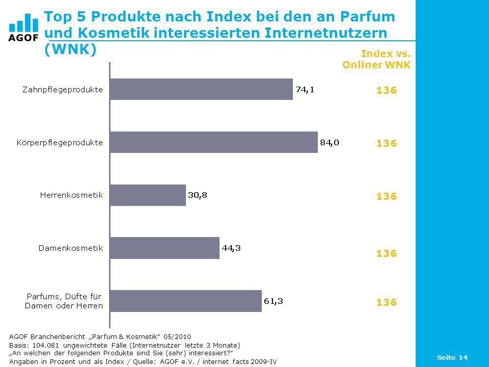 Seite 14 Top 5 Produkte nach Index bei den an Parfum und Kosmetik interessierten Internetnutzern (WNK) Basis: 104.081 ungewichtete Fälle (Internetnutz