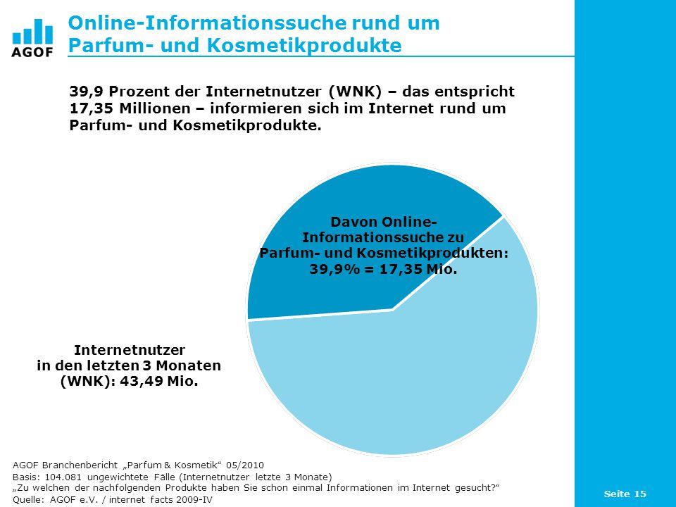 Seite 15 Online-Informationssuche rund um Parfum- und Kosmetikprodukte Davon Online- Informationssuche zu Parfum- und Kosmetikprodukten: 39,9% = 17,35