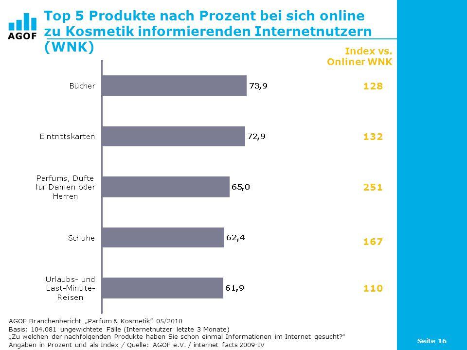 Seite 16 Top 5 Produkte nach Prozent bei sich online zu Kosmetik informierenden Internetnutzern (WNK) Basis: 104.081 ungewichtete Fälle (Internetnutze