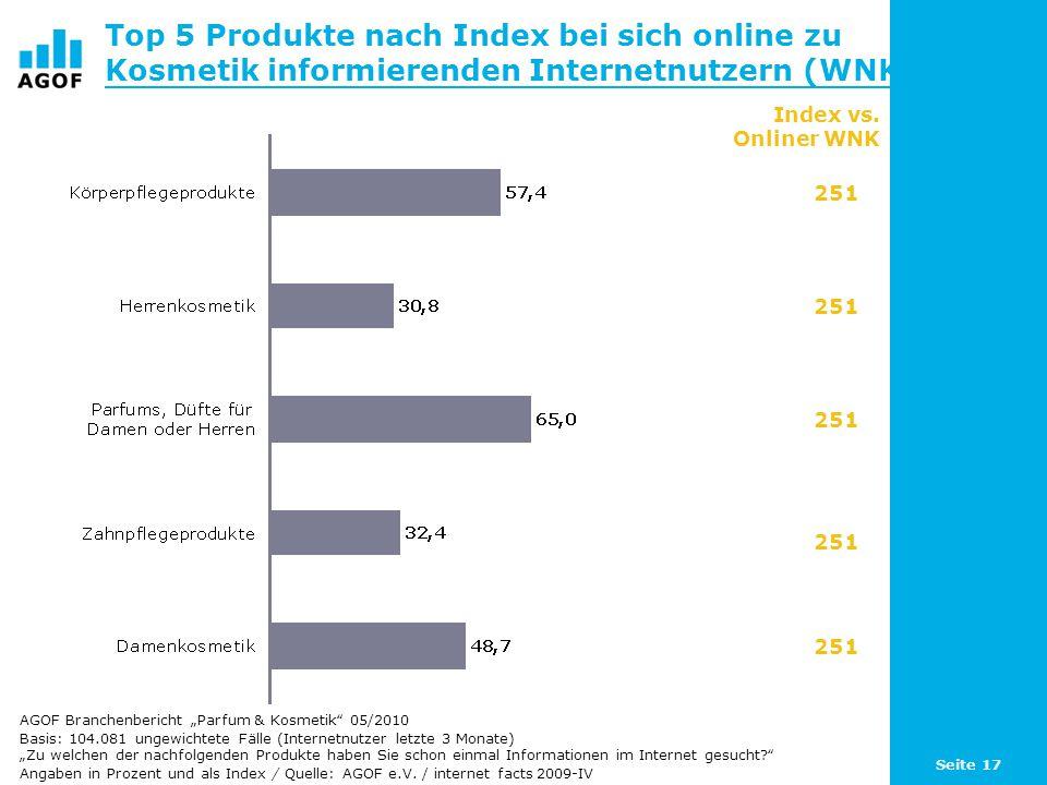 Seite 17 Top 5 Produkte nach Index bei sich online zu Kosmetik informierenden Internetnutzern (WNK) Basis: 104.081 ungewichtete Fälle (Internetnutzer