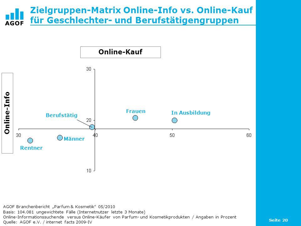 Seite 20 Zielgruppen-Matrix Online-Info vs. Online-Kauf für Geschlechter- und Berufstätigengruppen Basis: 104.081 ungewichtete Fälle (Internetnutzer l
