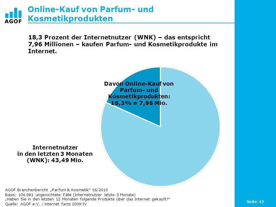 Seite 22 Online-Kauf von Parfum- und Kosmetikprodukten Davon Online-Kauf von Parfum- und Kosmetikprodukten: 18,3% = 7,96 Mio. Internetnutzer in den le
