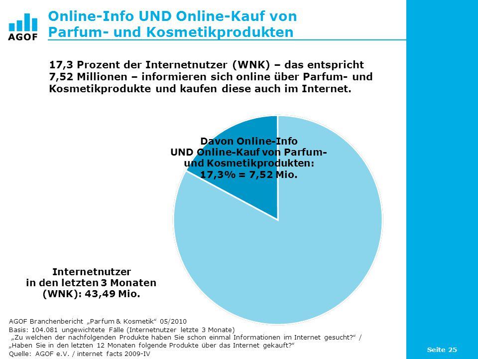 Seite 25 Online-Info UND Online-Kauf von Parfum- und Kosmetikprodukten Internetnutzer in den letzten 3 Monaten (WNK): 43,49 Mio. 17,3 Prozent der Inte