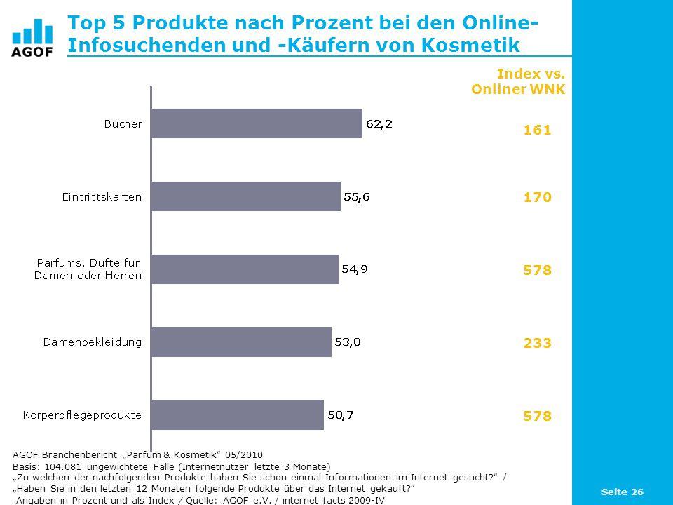 Seite 26 Top 5 Produkte nach Prozent bei den Online- Infosuchenden und -Käufern von Kosmetik Basis: 104.081 ungewichtete Fälle (Internetnutzer letzte