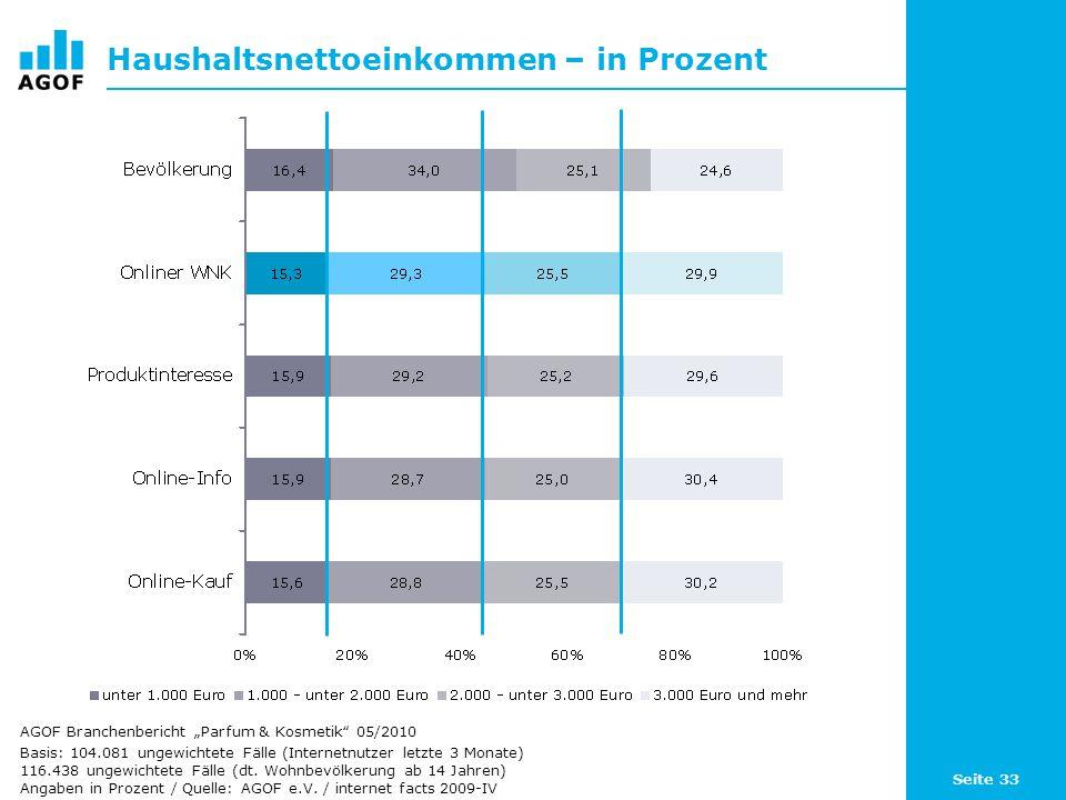 Seite 33 Haushaltsnettoeinkommen – in Prozent Basis: 104.081 ungewichtete Fälle (Internetnutzer letzte 3 Monate) 116.438 ungewichtete Fälle (dt. Wohnb