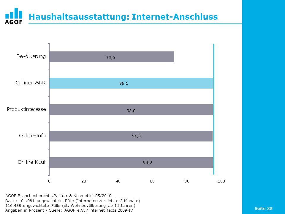 Seite 38 Haushaltsausstattung: Internet-Anschluss Basis: 104.081 ungewichtete Fälle (Internetnutzer letzte 3 Monate) 116.438 ungewichtete Fälle (dt. W