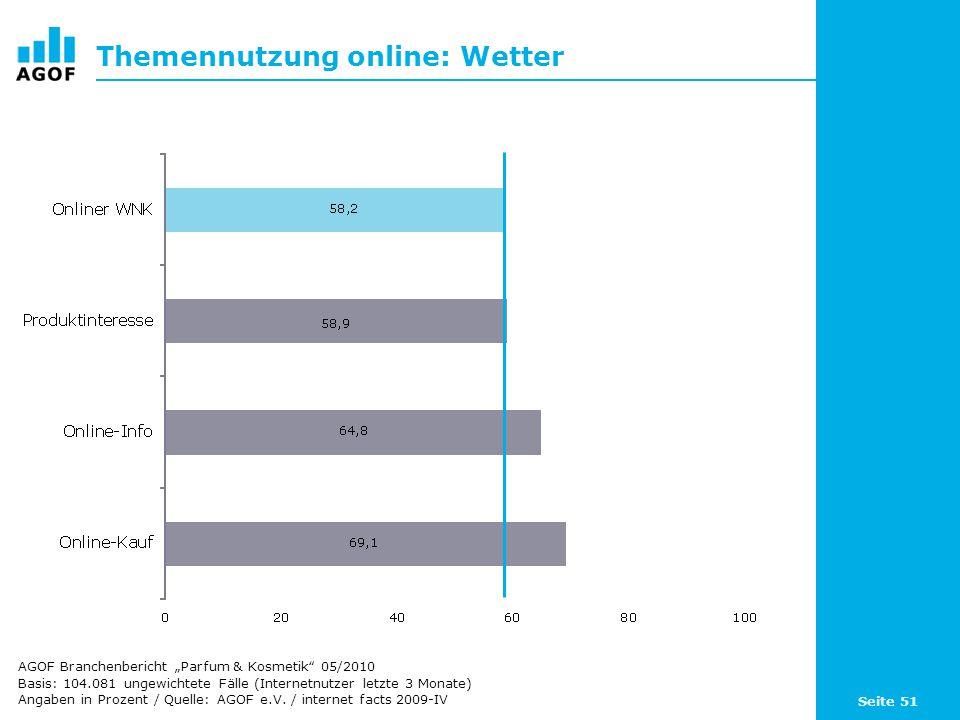 Seite 51 Themennutzung online: Wetter Basis: 104.081 ungewichtete Fälle (Internetnutzer letzte 3 Monate) Angaben in Prozent / Quelle: AGOF e.V. / inte