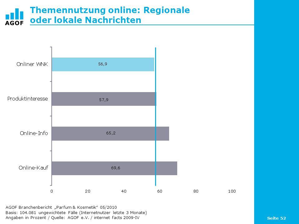 Seite 52 Themennutzung online: Regionale oder lokale Nachrichten Basis: 104.081 ungewichtete Fälle (Internetnutzer letzte 3 Monate) Angaben in Prozent