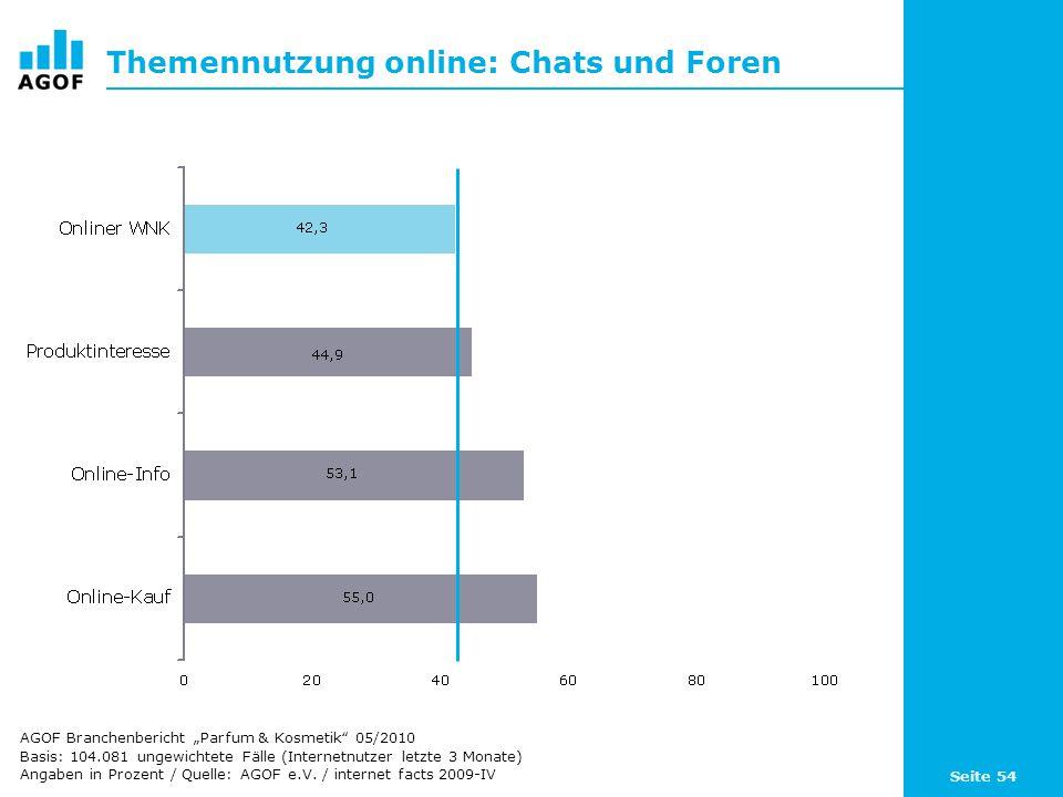 Seite 54 Themennutzung online: Chats und Foren Basis: 104.081 ungewichtete Fälle (Internetnutzer letzte 3 Monate) Angaben in Prozent / Quelle: AGOF e.