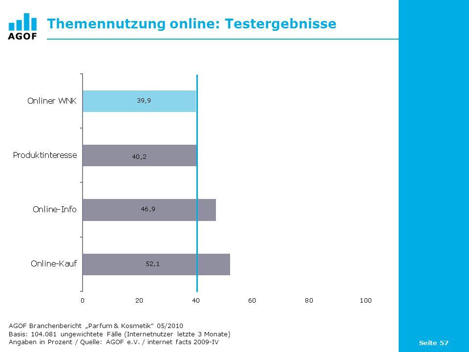 Seite 57 Themennutzung online: Testergebnisse Basis: 104.081 ungewichtete Fälle (Internetnutzer letzte 3 Monate) Angaben in Prozent / Quelle: AGOF e.V