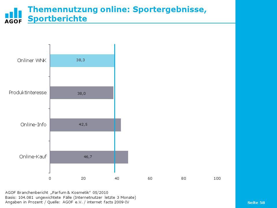Seite 58 Themennutzung online: Sportergebnisse, Sportberichte Basis: 104.081 ungewichtete Fälle (Internetnutzer letzte 3 Monate) Angaben in Prozent /