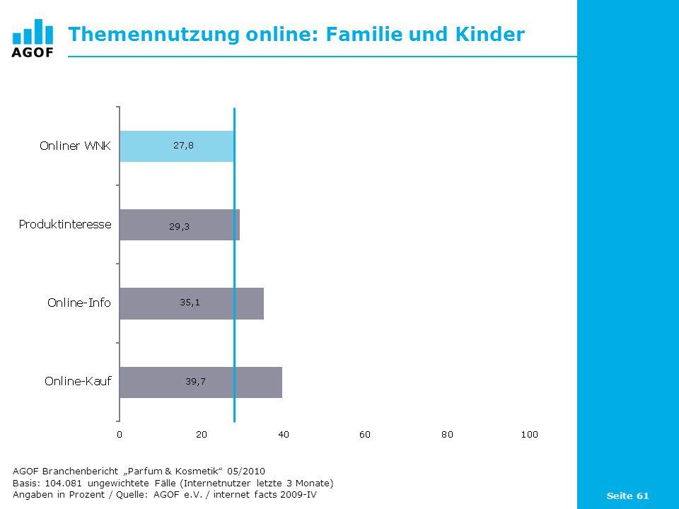 Seite 61 Themennutzung online: Familie und Kinder Basis: 104.081 ungewichtete Fälle (Internetnutzer letzte 3 Monate) Angaben in Prozent / Quelle: AGOF