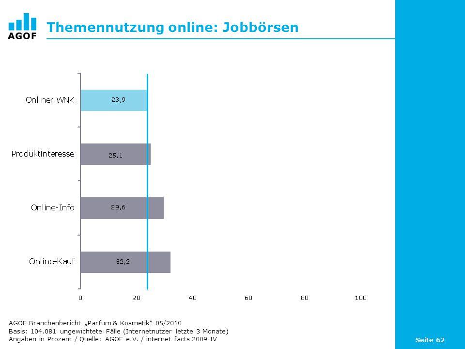 Seite 62 Themennutzung online: Jobbörsen Basis: 104.081 ungewichtete Fälle (Internetnutzer letzte 3 Monate) Angaben in Prozent / Quelle: AGOF e.V. / i