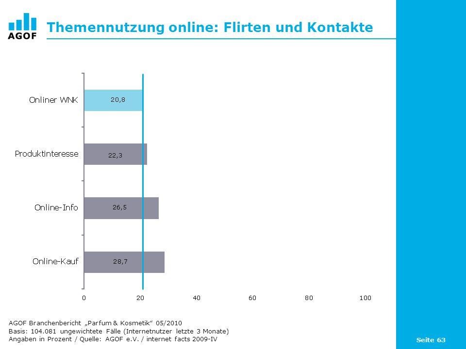 Seite 63 Themennutzung online: Flirten und Kontakte Basis: 104.081 ungewichtete Fälle (Internetnutzer letzte 3 Monate) Angaben in Prozent / Quelle: AG
