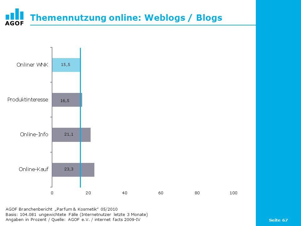 Seite 67 Themennutzung online: Weblogs / Blogs Basis: 104.081 ungewichtete Fälle (Internetnutzer letzte 3 Monate) Angaben in Prozent / Quelle: AGOF e.