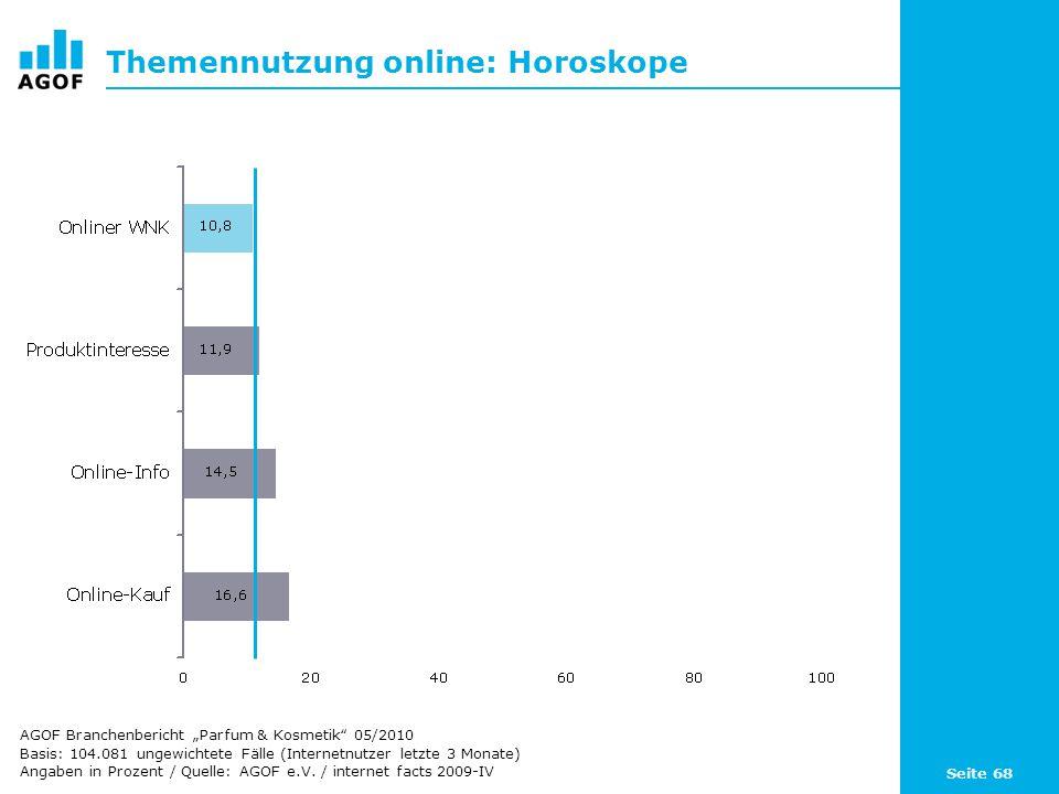 Seite 68 Themennutzung online: Horoskope Basis: 104.081 ungewichtete Fälle (Internetnutzer letzte 3 Monate) Angaben in Prozent / Quelle: AGOF e.V. / i