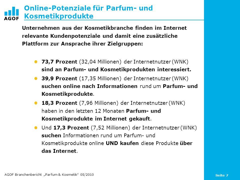 """Seite 8 Online-Potenziale – Interesse an Parfum- und Kosmetikprodukten Basis: 104.081 ungewichtete Fälle (Internetnutzer letzte 3 Monate) """"An welchen der folgenden Produkte sind Sie (sehr) interessiert? Angaben in Prozent / Quelle: AGOF e.V."""