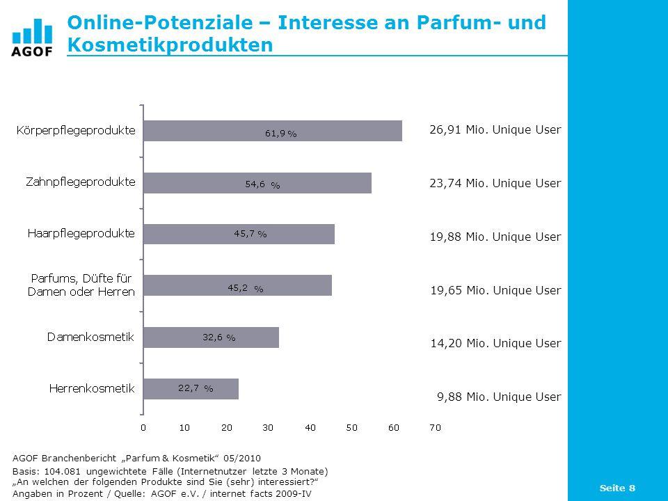"""Seite 8 Online-Potenziale – Interesse an Parfum- und Kosmetikprodukten Basis: 104.081 ungewichtete Fälle (Internetnutzer letzte 3 Monate) """"An welchen"""