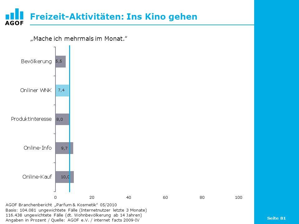 Seite 81 Freizeit-Aktivitäten: Ins Kino gehen Basis: 104.081 ungewichtete Fälle (Internetnutzer letzte 3 Monate) 116.438 ungewichtete Fälle (dt. Wohnb