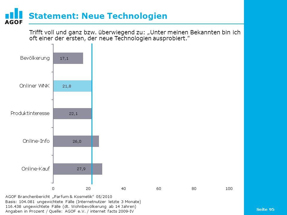 Seite 95 Statement: Neue Technologien Basis: 104.081 ungewichtete Fälle (Internetnutzer letzte 3 Monate) 116.438 ungewichtete Fälle (dt. Wohnbevölkeru