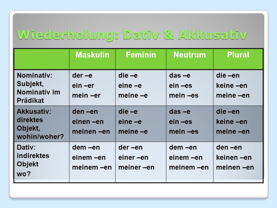 Wiederholung: Dativ & Akkusativ MaskulinFemininNeutrumPlural Nominativ: Subjekt, Nominativ im Prädikat der –e ein –er mein –er die –e eine –e meine –e
