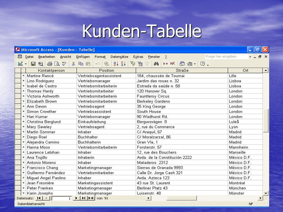 Kunden-Tabelle