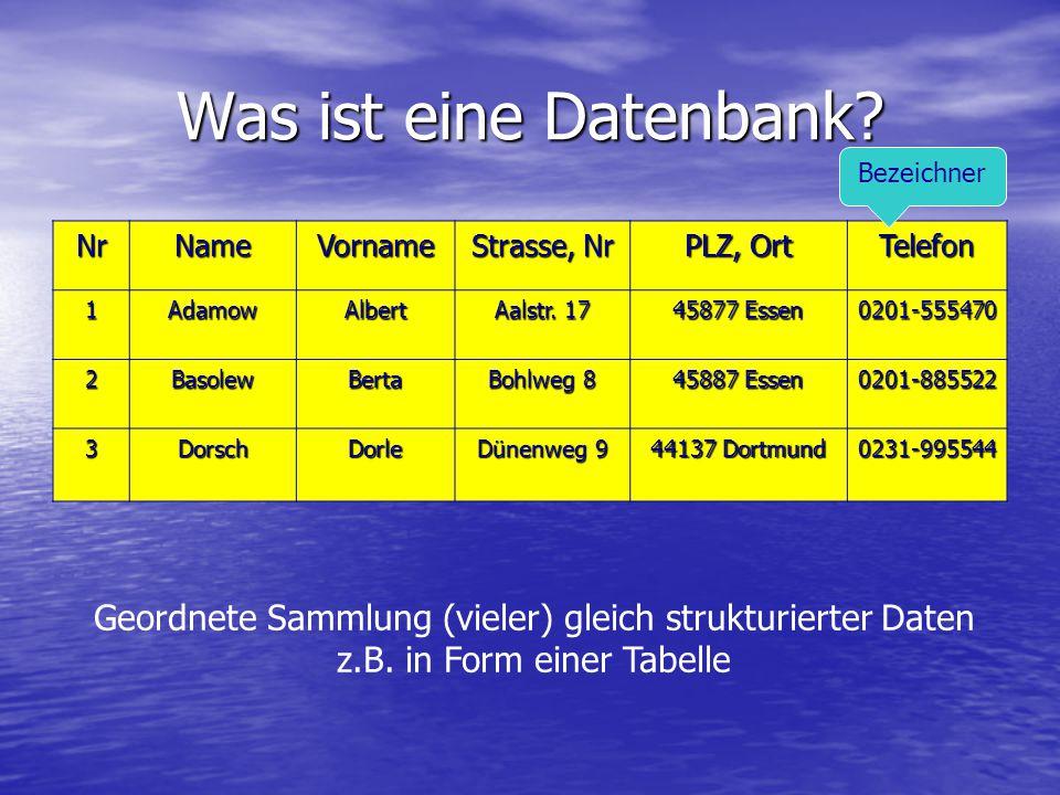 Was ist eine Datenbank? Geordnete Sammlung (vieler) gleich strukturierter Daten z.B. in Form einer Tabelle NrNameVorname Strasse, Nr PLZ, Ort Telefon