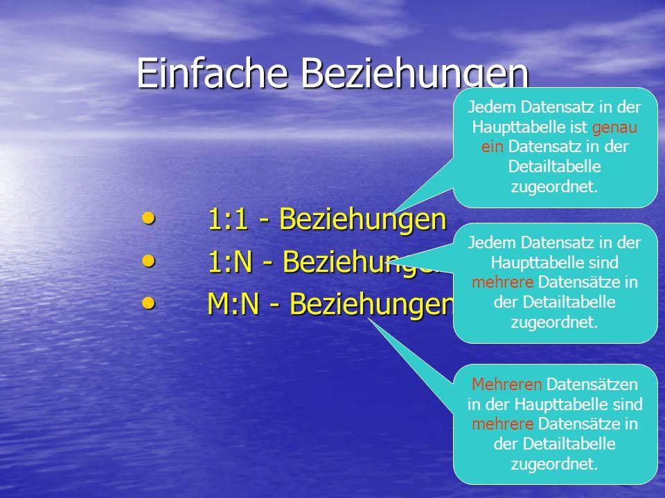 Einfache Beziehungen 1:1 - Beziehungen 1:1 - Beziehungen 1:N - Beziehungen 1:N - Beziehungen M:N - Beziehungen M:N - Beziehungen Jedem Datensatz in de