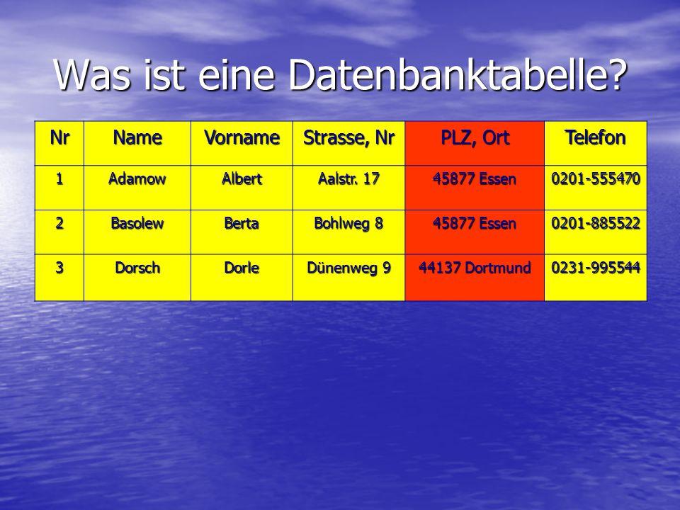 Was ist eine Datenbanktabelle.NrNameVorname Strasse, Nr PLZ, Ort Telefon 1AdamowAlbert Aalstr.