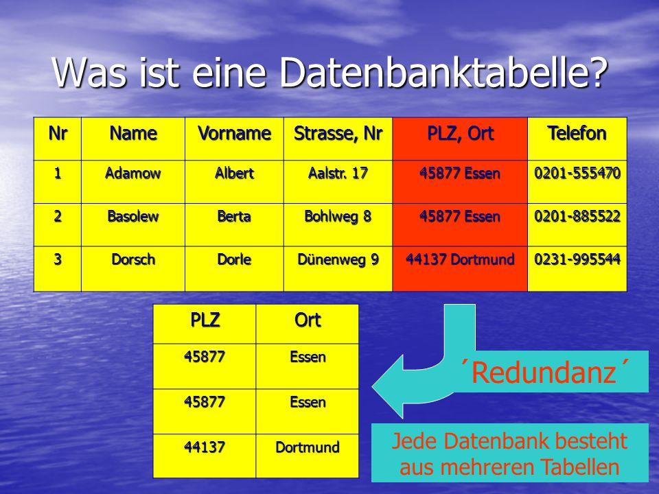 Was ist eine Datenbanktabelle? NrNameVorname Strasse, Nr PLZ, Ort Telefon 1AdamowAlbert Aalstr. 17 45877 Essen 0201-555470 2BasolewBerta Bohlweg 8 458