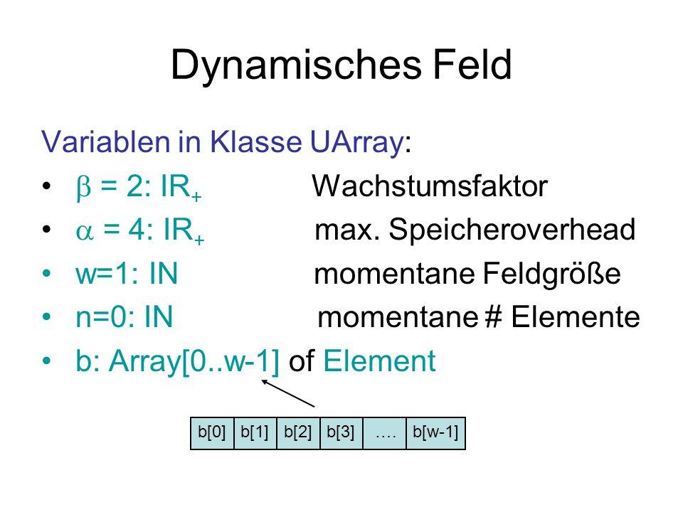Dynamisches Feld Variablen in Klasse UArray:  = 2: IR + Wachstumsfaktor  = 4: IR + max. Speicheroverhead w=1: IN momentane Feldgröße n=0: IN momenta