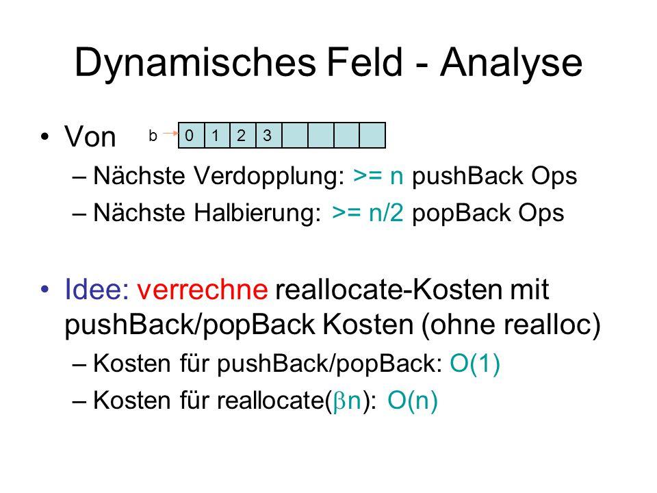 Dynamisches Feld - Analyse Von –Nächste Verdopplung: >= n pushBack Ops –Nächste Halbierung: >= n/2 popBack Ops Idee: verrechne reallocate-Kosten mit p