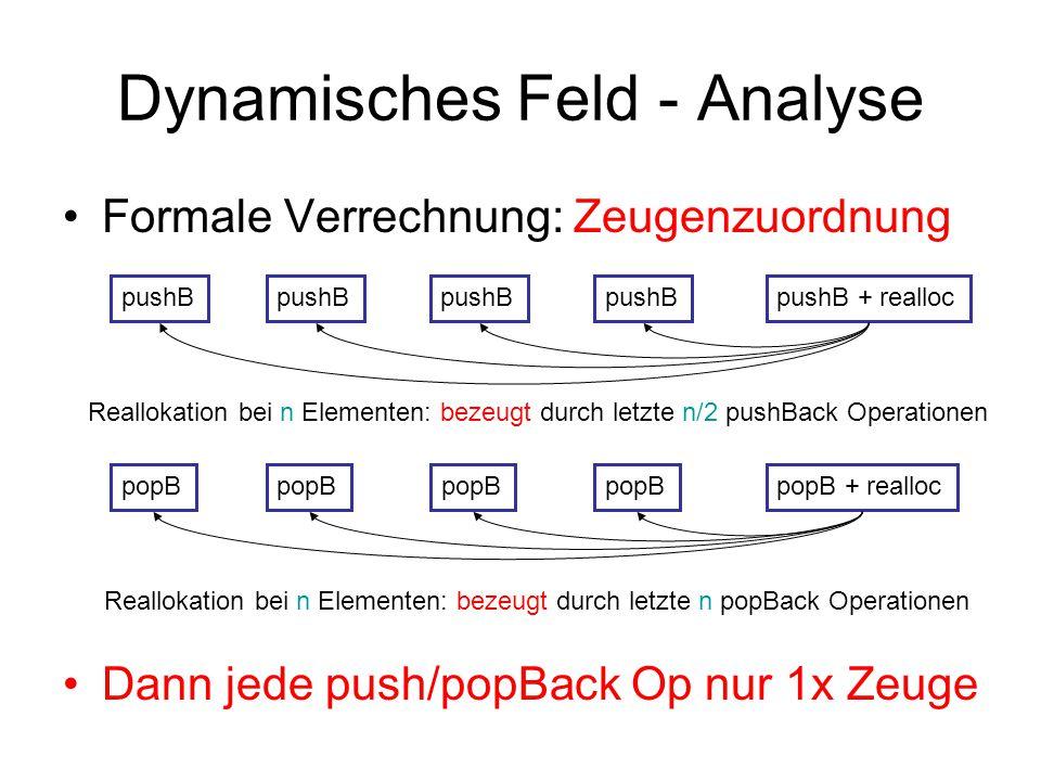 Dynamisches Feld - Analyse Formale Verrechnung: Zeugenzuordnung Dann jede push/popBack Op nur 1x Zeuge pushB pushB + realloc popB popB + realloc Reall