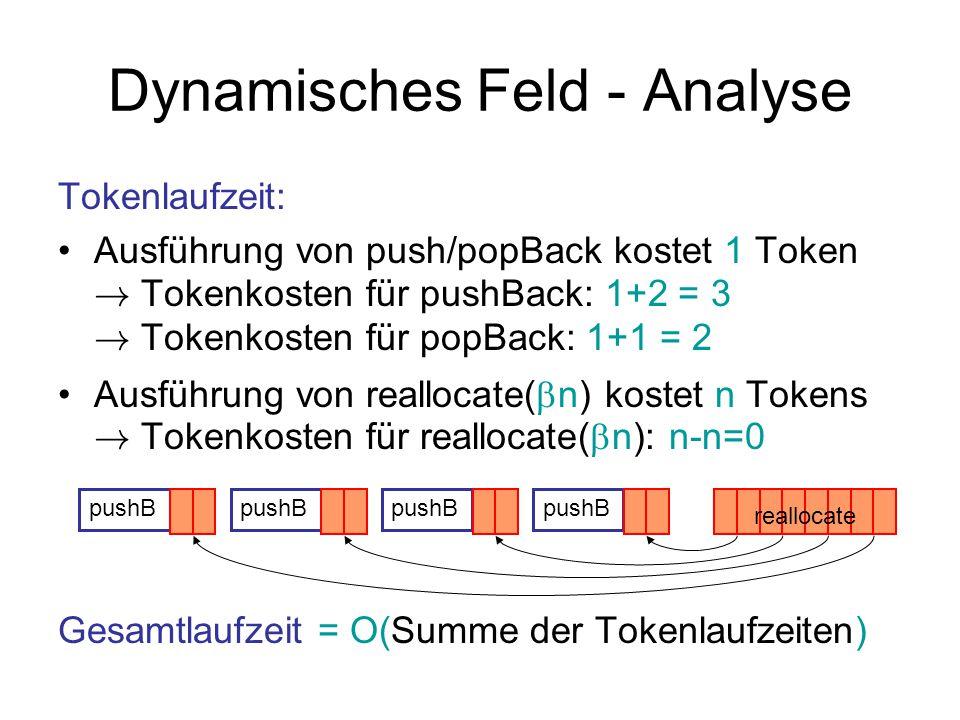Dynamisches Feld - Analyse Tokenlaufzeit: Ausführung von push/popBack kostet 1 Token ! Tokenkosten für pushBack: 1+2 = 3 ! Tokenkosten für popBack: 1+