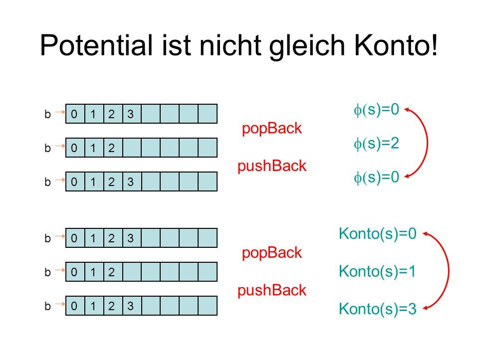 Potential ist nicht gleich Konto! 0123b  s)=0 012b  s)=2 0123b  s)=0 pushBack popBack 0123b Konto(s)=0 012b 0123b pushBack popBack Konto(s)=1 Ko