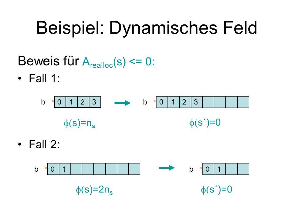 Beispiel: Dynamisches Feld Beweis für A realloc (s) <= 0: Fall 1: Fall 2: 01b0123b23  s)=n s  s´)=0 01b01b  s)=2n s  s´)=0