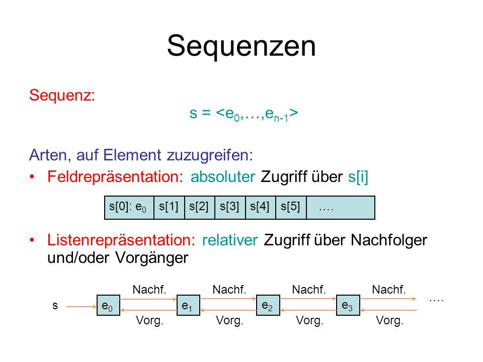 Sequenz als Feld Operationen: s[ ¢ ]: Index-Operation.pushBack(e) =.popBack = Size( ) = n e 0 e 1 e 2 … e n e….