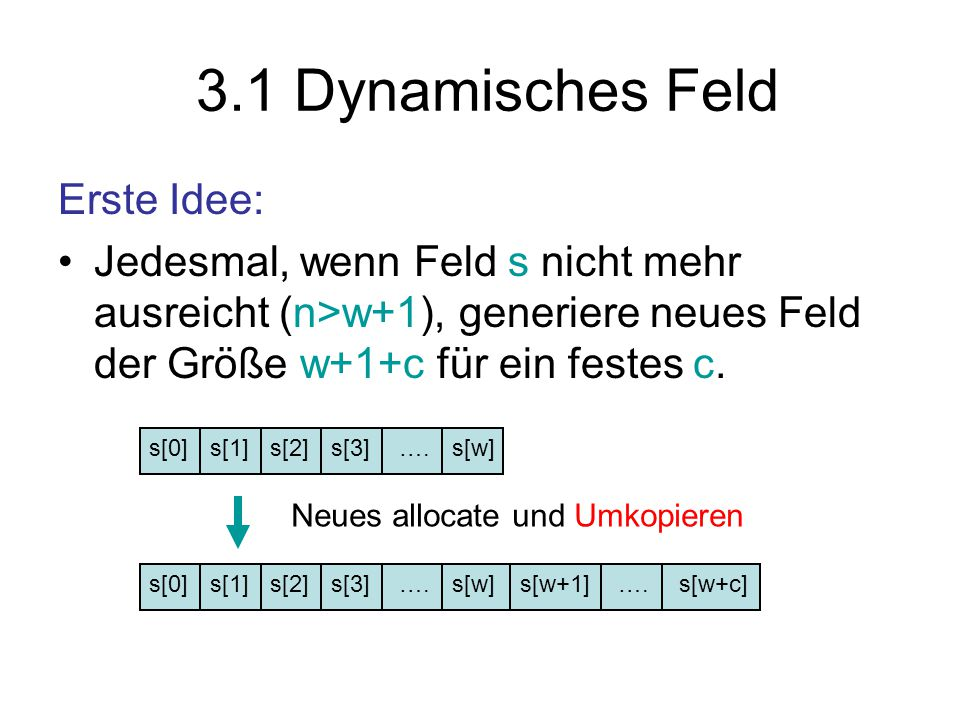 3.1 Dynamisches Feld Erste Idee: Jedesmal, wenn Feld s nicht mehr ausreicht (n>w+1), generiere neues Feld der Größe w+1+c für ein festes c.