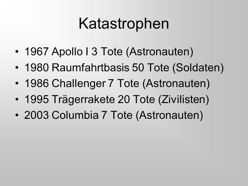 Katastrophen 1967 Apollo I 3 Tote (Astronauten) 1980 Raumfahrtbasis 50 Tote (Soldaten) 1986 Challenger 7 Tote (Astronauten) 1995 Trägerrakete 20 Tote