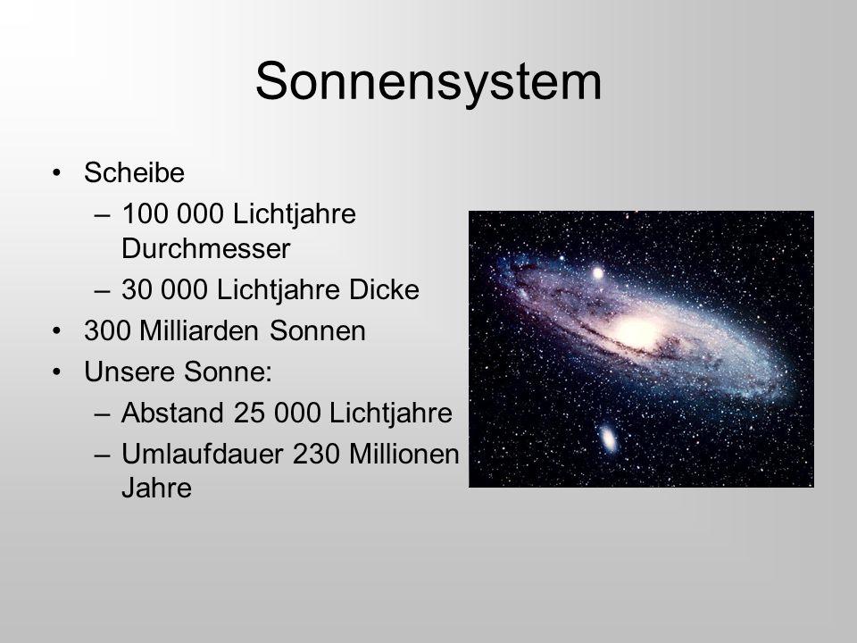 Sonnensystem Scheibe –100 000 Lichtjahre Durchmesser –30 000 Lichtjahre Dicke 300 Milliarden Sonnen Unsere Sonne: –Abstand 25 000 Lichtjahre –Umlaufda