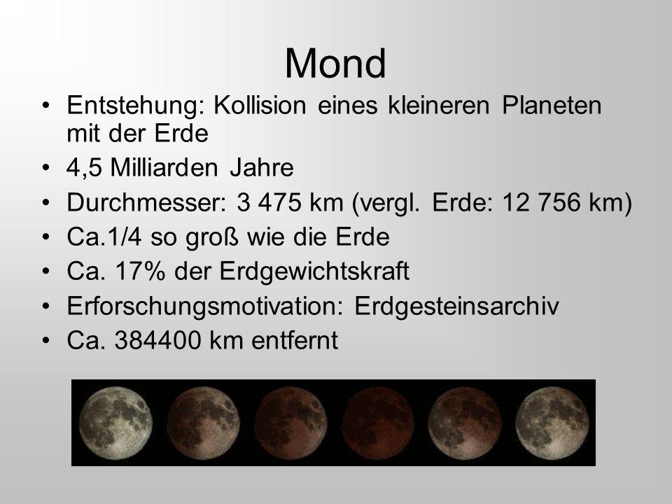 Mond Entstehung: Kollision eines kleineren Planeten mit der Erde 4,5 Milliarden Jahre Durchmesser: 3 475 km (vergl. Erde: 12 756 km) Ca.1/4 so groß wi