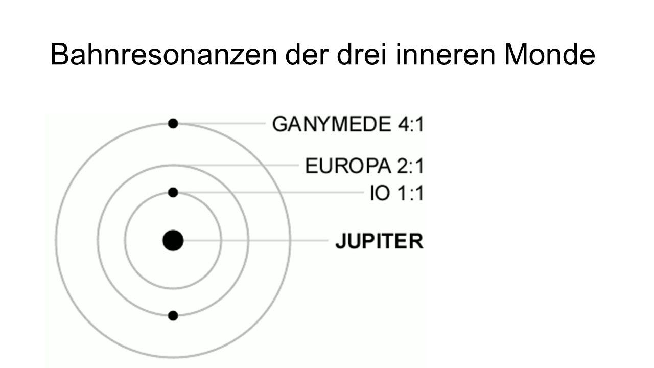 Bahnresonanzen der drei inneren Monde