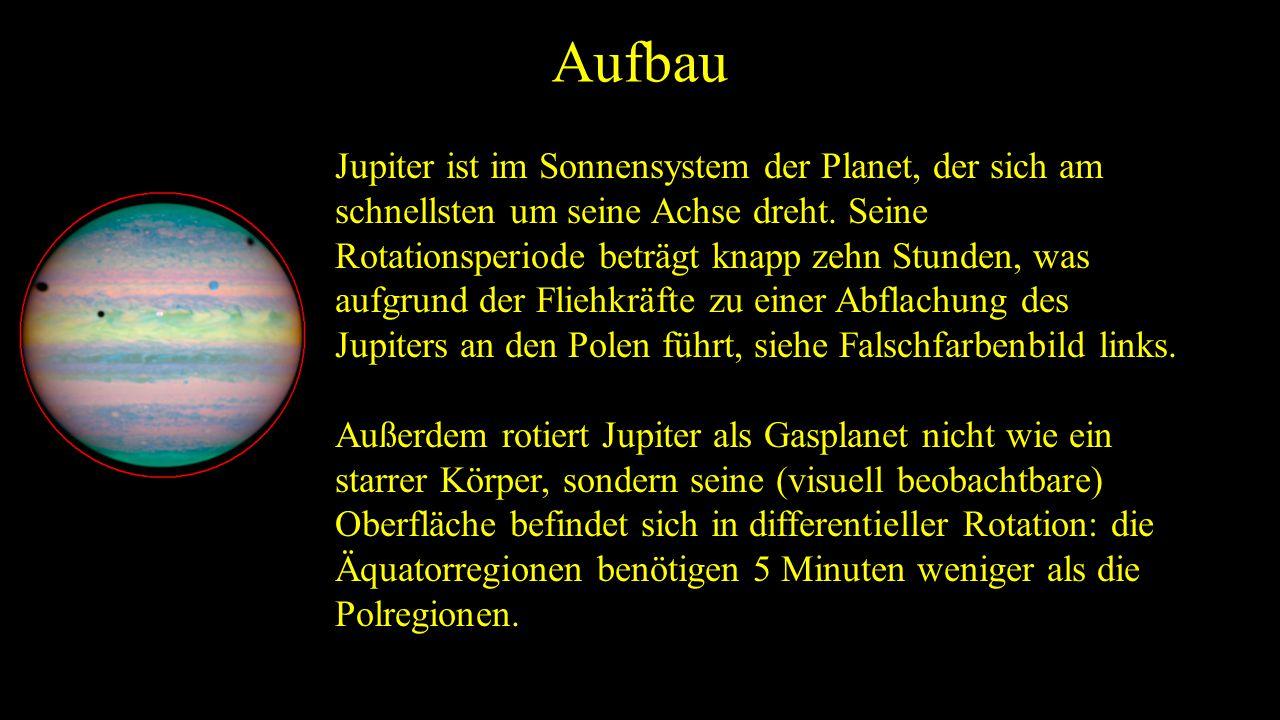 Aufbau Jupiter ist im Sonnensystem der Planet, der sich am schnellsten um seine Achse dreht.