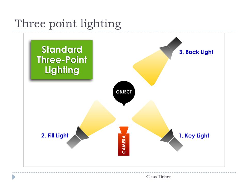 Three point lighting Claus Tieber